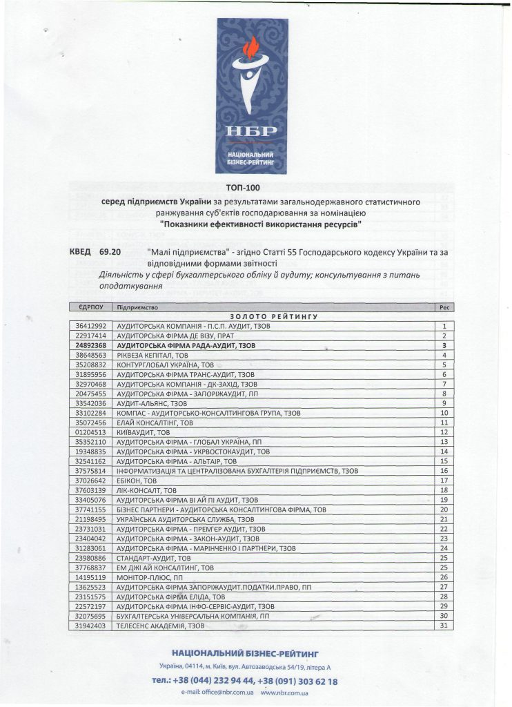 Національний-бізнес-рейтинг_2015